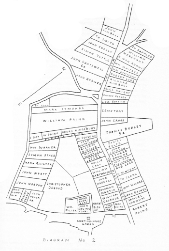 Map of High Street early settler's lots, from Ipswich in the Massachusetts Bay Colony.