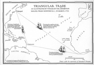 triangular_trade_slaves