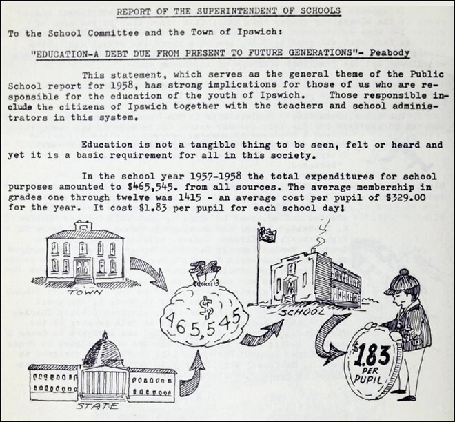 Selection from the 1958 report by the School Superintendent. Read the entire report.