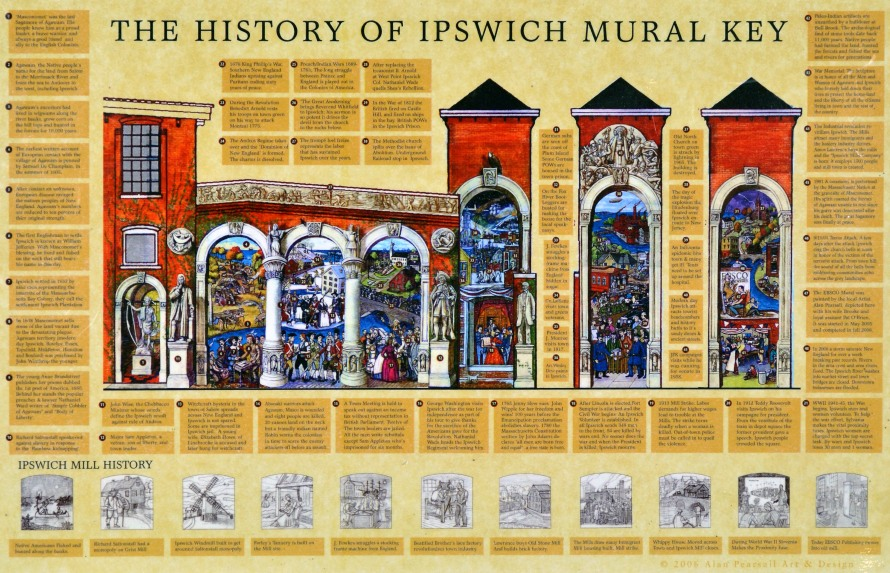 riverwalk-mural-history