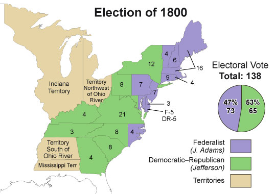 election_1800