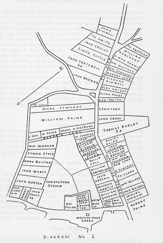 Map of early land grants on High St. in Ipswich