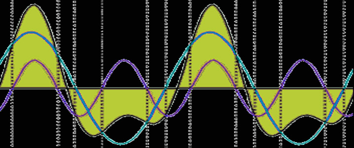Two interfering sound frequencies create a beat